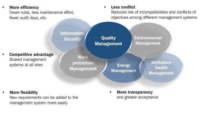 Principales cambios en ISO 50001